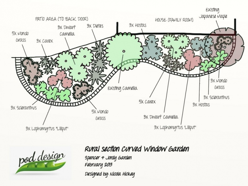 Gallery for Small garden designs nz